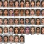 Which Ethnic Group has the highest IQ