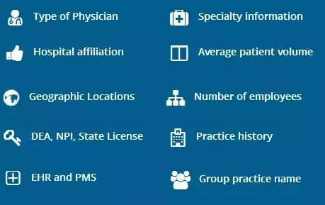 List of Doctors by Specialty