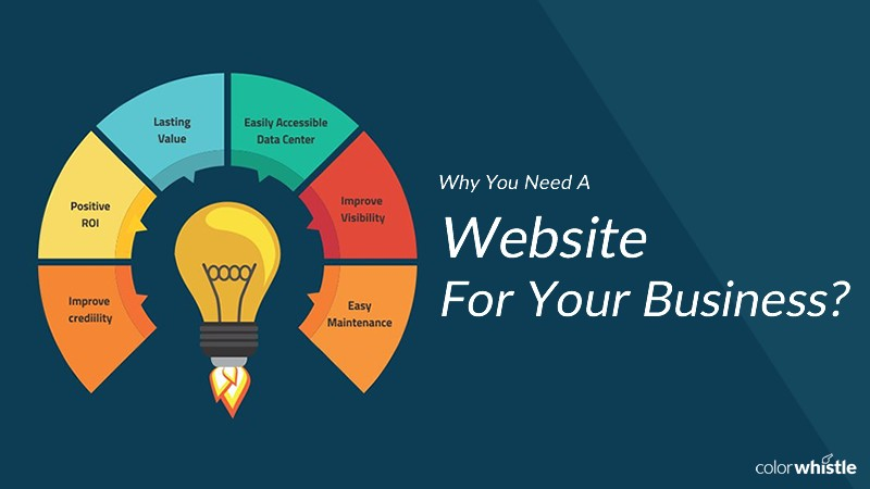 Why small businesses need websites