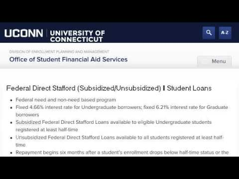 fafsa unsubsidized loan interest rate
