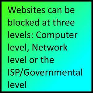 Websites can be blocked at three levels