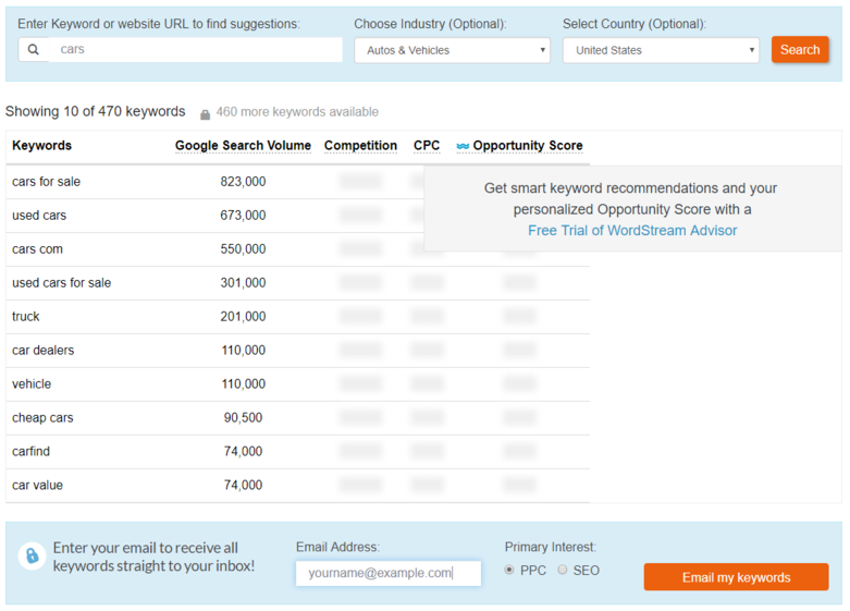 negative keywords cars example results - Negative keywords can help advertisers better target their ads by